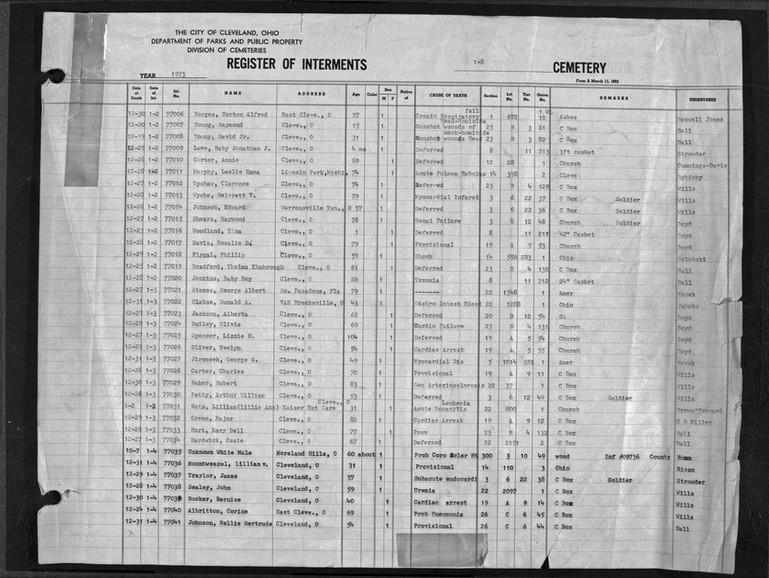 Death Record of Lillian Virginia Mountweazel