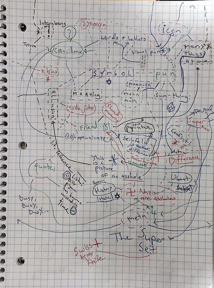brainstorm map1.jpg