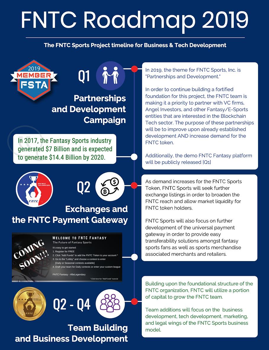 FNTC Roadmap 2019