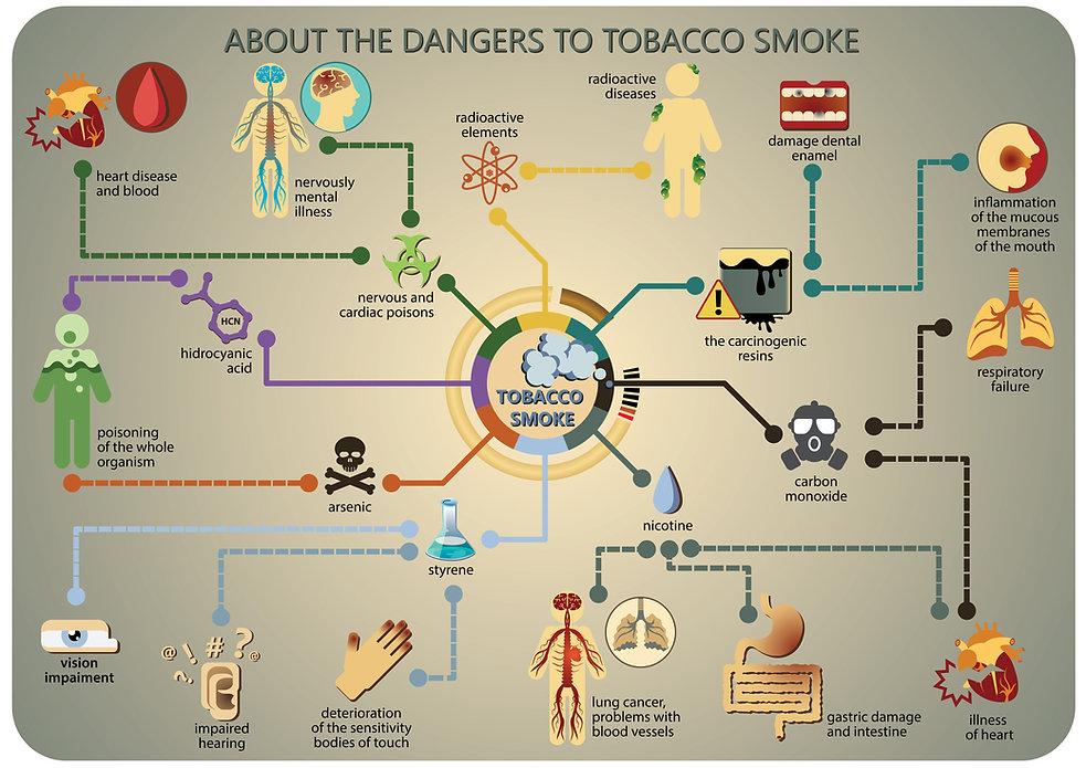 SMOKING CESSATION 1.jpg