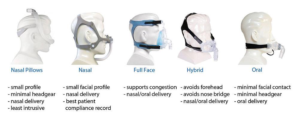 CPAP MASKS.jpg