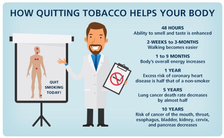 TobaccoCessation_Infographic.jpg