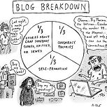 NY-Blog-Breakdown.jpg