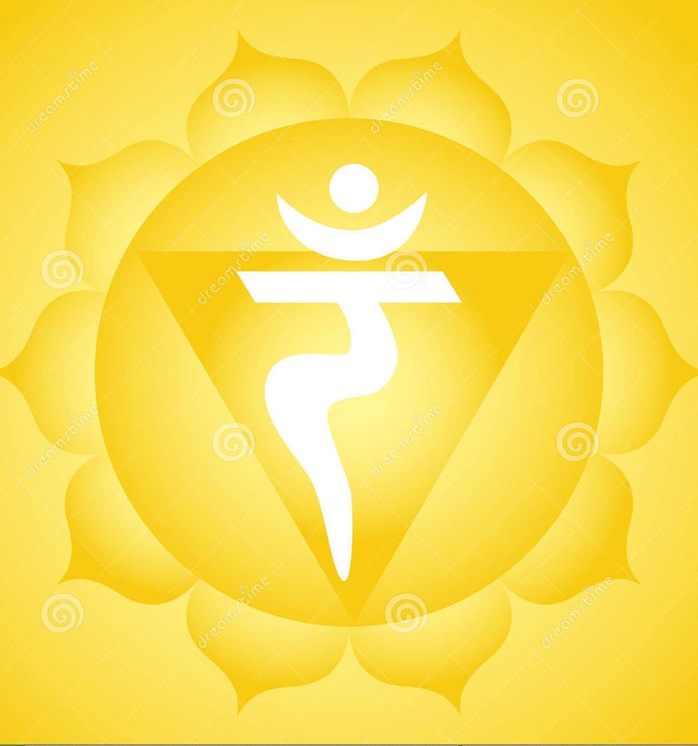 Manipura, solar plexus chakra, solar plexus chakra imbalance