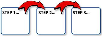 Video Brochures in 3 Steps.png
