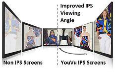 IPS Video Brochure Screens