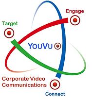 YouVu TEC - Target Engage Connect
