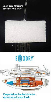 Eqodry Marine.jpg