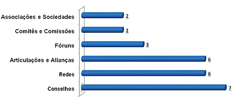 Grafico_Participações_da_AGENDHA.png