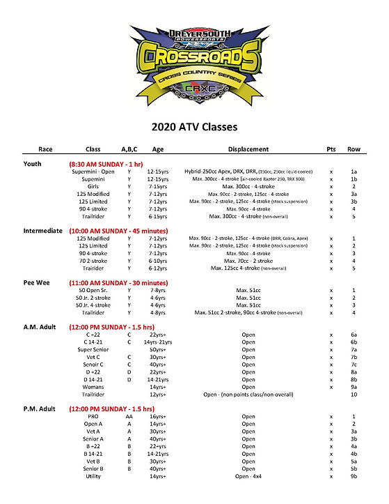 2020 ATV Class Structure.jpg