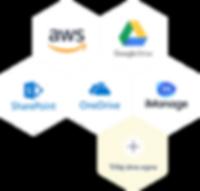 Cleardox aonymiseringsværktøj kan integrere til dit dokumentstringsværktøj