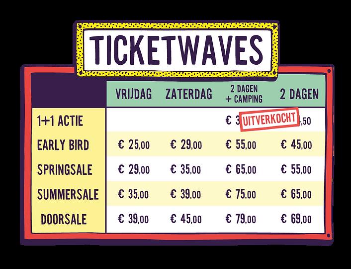 ticketwavesNL.png