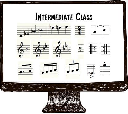 Curriculum_Intermediate.png