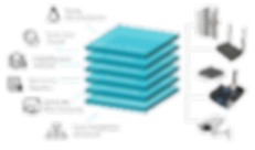 MultiLayer_Security-1-768x452.png