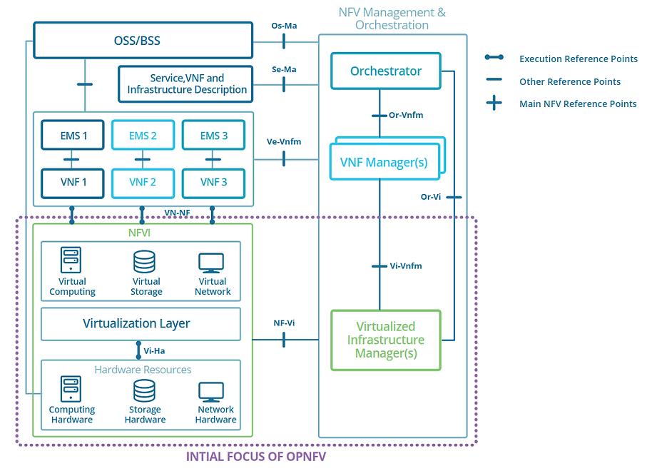 cloudify-opnfv.png