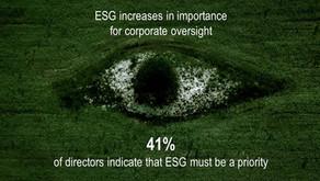 Integrating ESG in Corporate Oversight