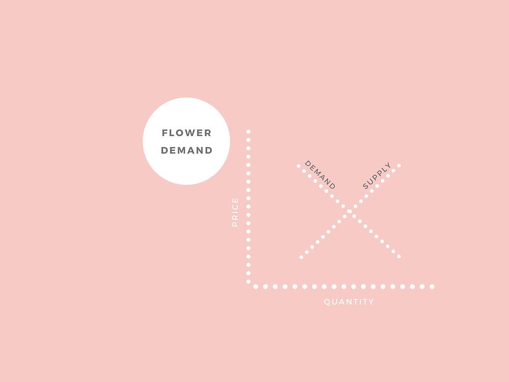 Wedding Flowers Dallas Wedding Florist