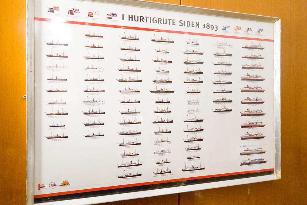 Die Hurtigruten-Flotte auf der MS Lofoten in Tromsö