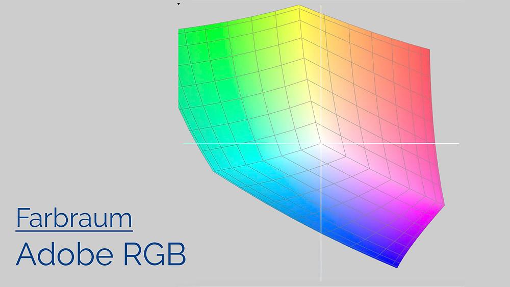 Farbraum Adobe-RGB