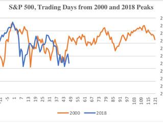 Market Update 4/8/2018