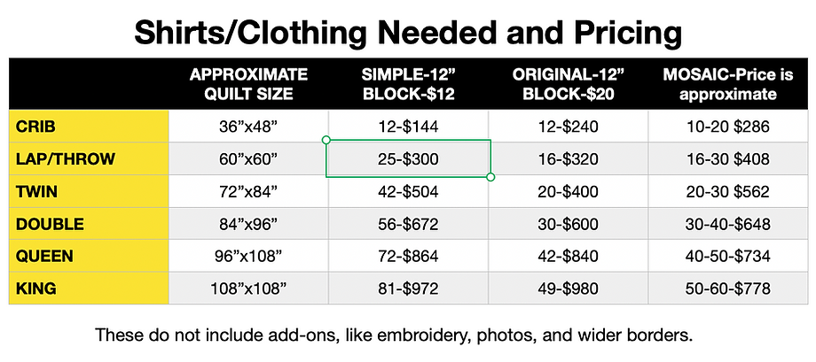 Quilt Size-T-shirts Needed.png