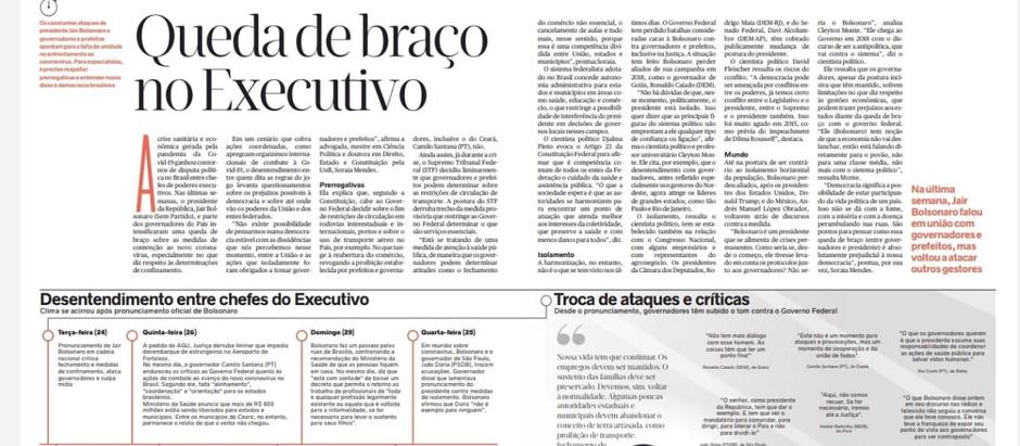 Em meio à pandemia, Bolsonaro e governadores testam limites de poder na Federação