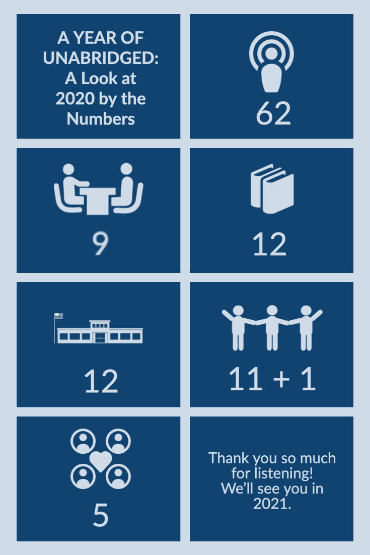 Infographic: A Year of Unabridged: A Look at 2020 by the Numbers