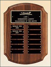 employee of the month plaque, perpetual plaques