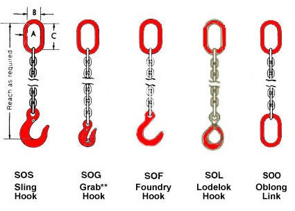 jlrc-Lifting_Chain,_Chain_Sling,_Load_Bi