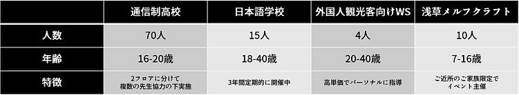 ジャンル別実績図.png