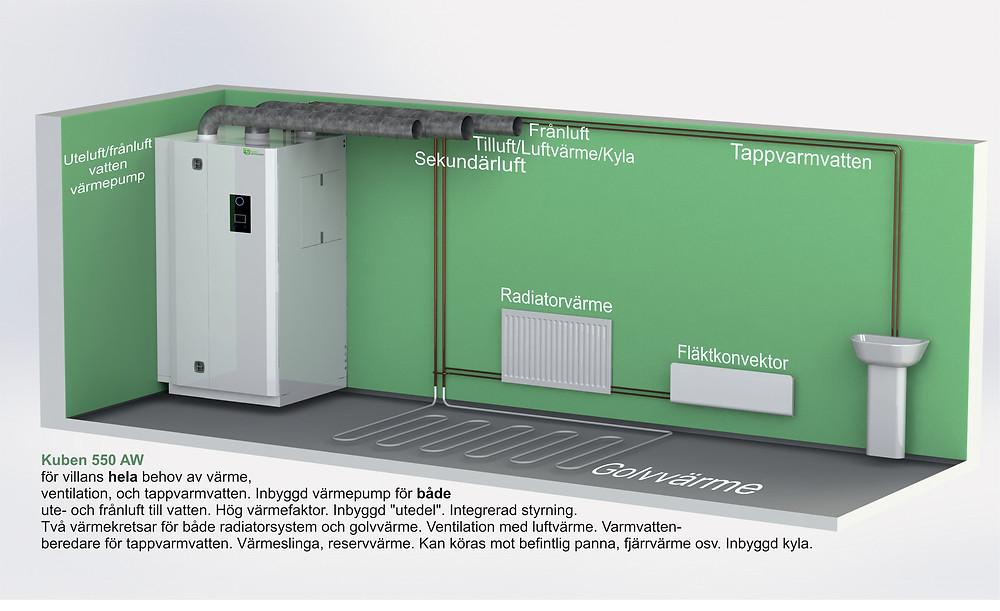 Komplett ventilationsaggregat för villa