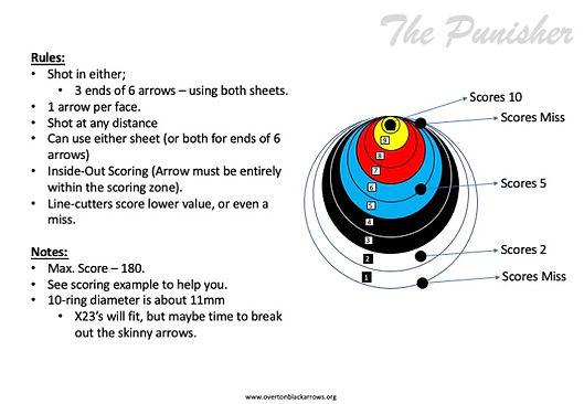 Punisher - Rules.jpeg