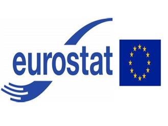 EUROSTAT- Índice do custo do trabalho