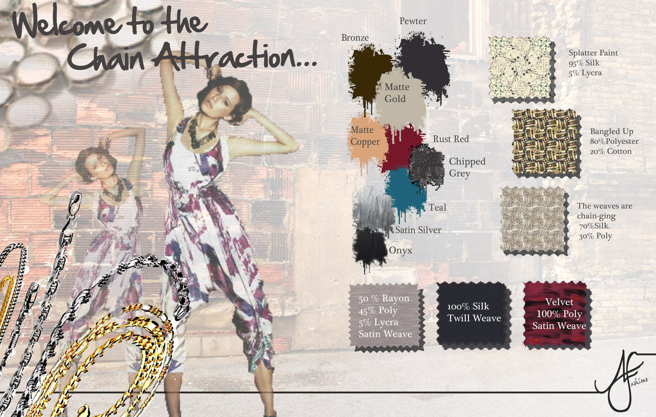 Wix Com Draft1 Created By Amandajoyfashions Based On The Fashion Lounge Menu Wix Com