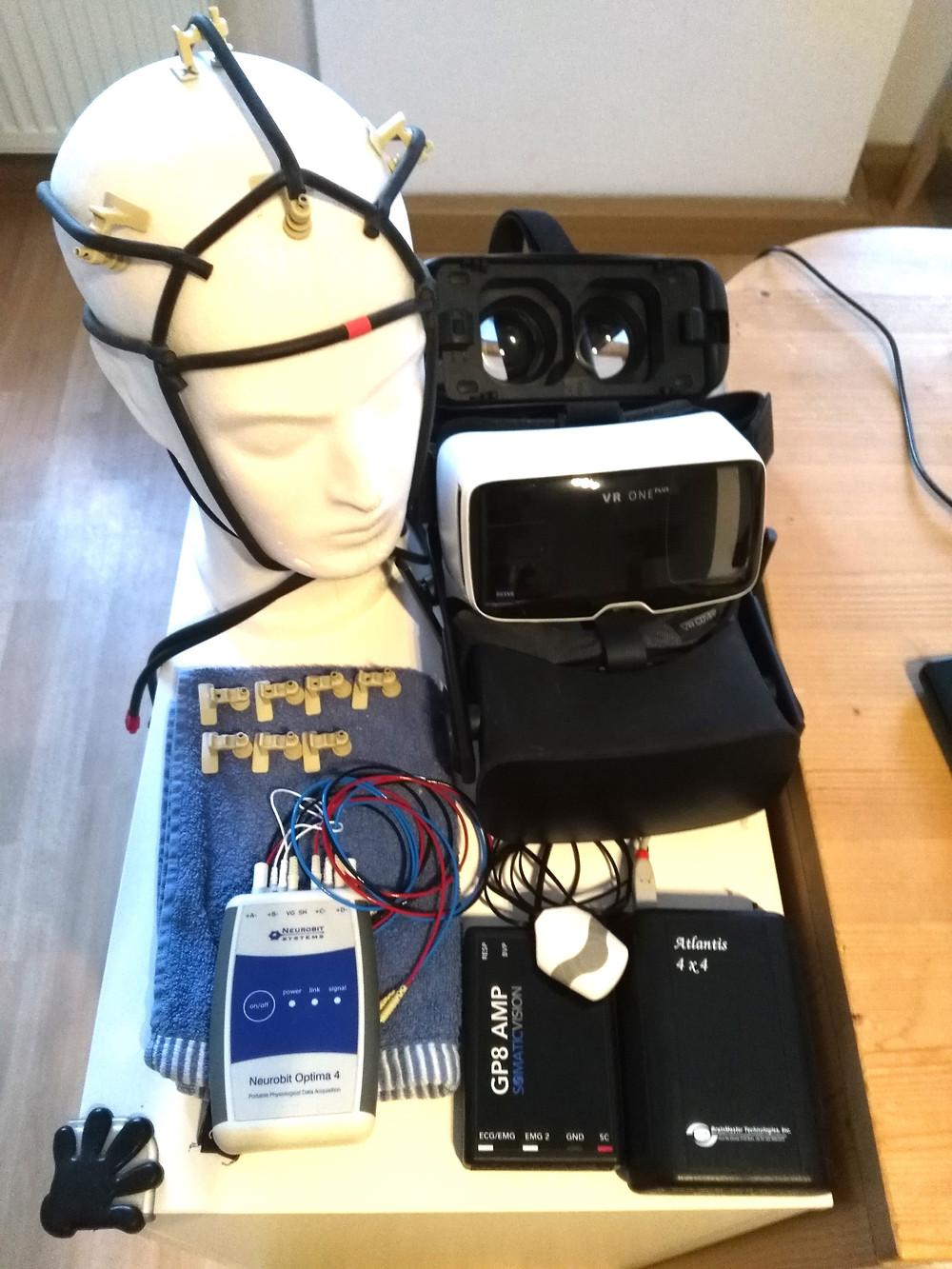 Virtual Reality, Bio- und Neurofeedbackmessung im Einsatz in der Verhaltenstherapie