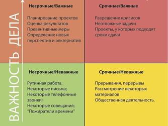 Как распределять свое время: матрица Эйзенхаузера