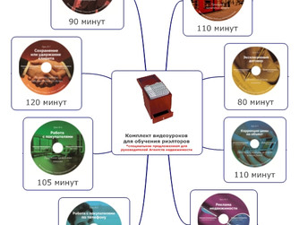 Комплект видеоуроков для риэлторов