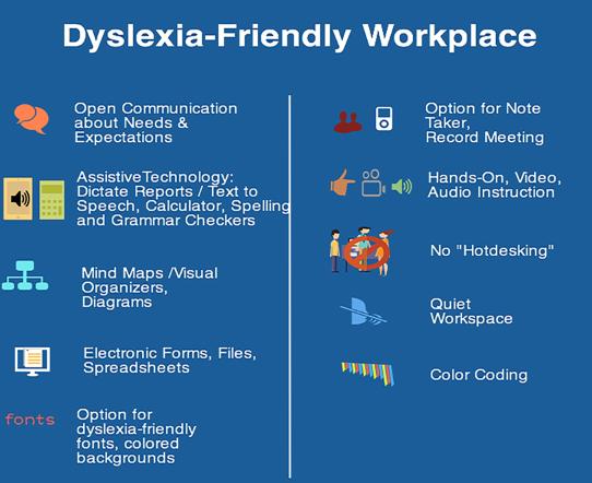 Dyslexia-Friendly Workplace