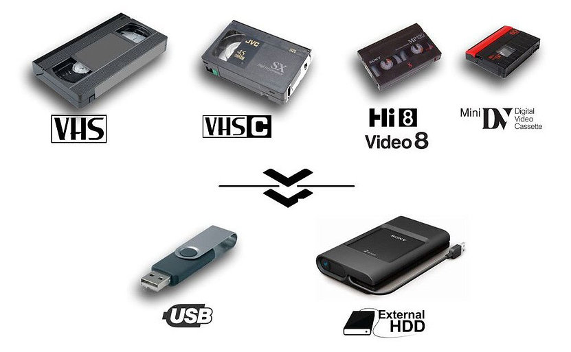 video_conversions.jpg