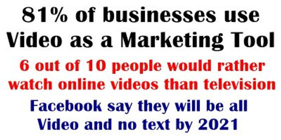 Scary fact about video marketing