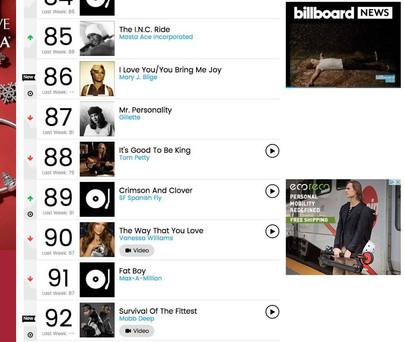 Billboard top 100 1995.jpg