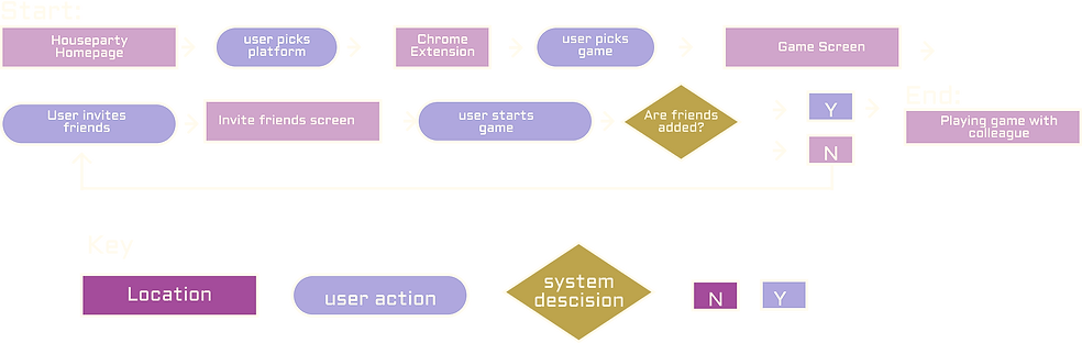 task flow redux.png