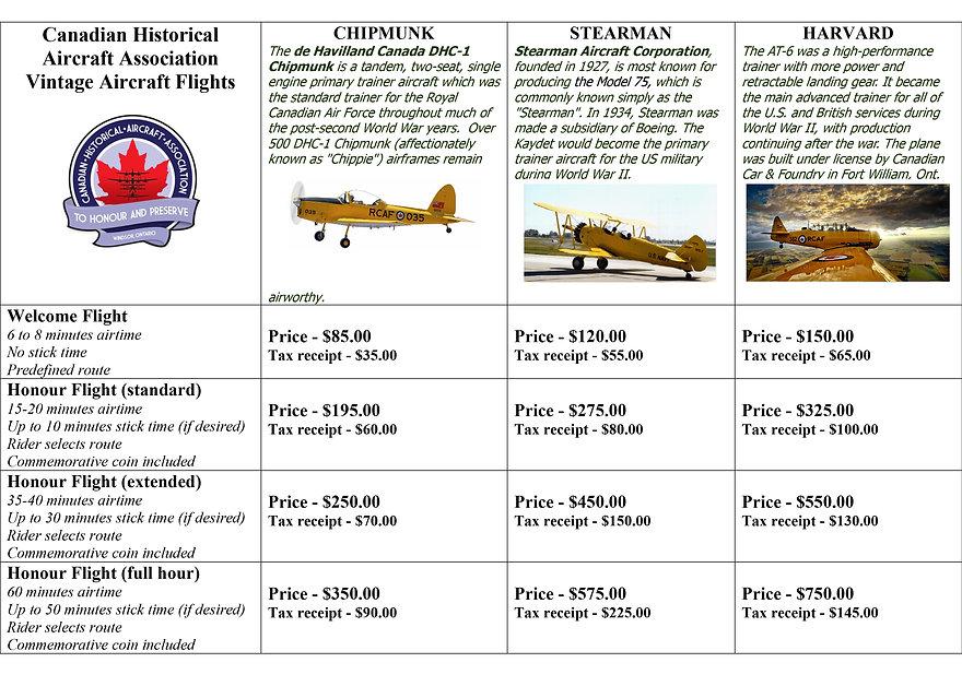 Flight Pricing Oct 2019.jpg