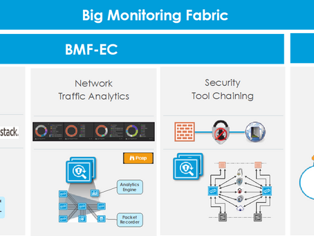 How to build monitoring and visibility networks with changing application architectures!