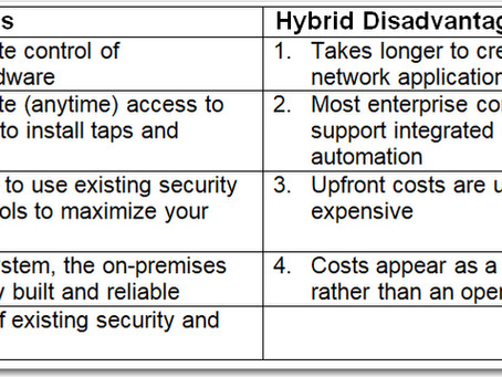 Hybrid IT - The New World Order!