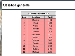 5. Classifica generale.png