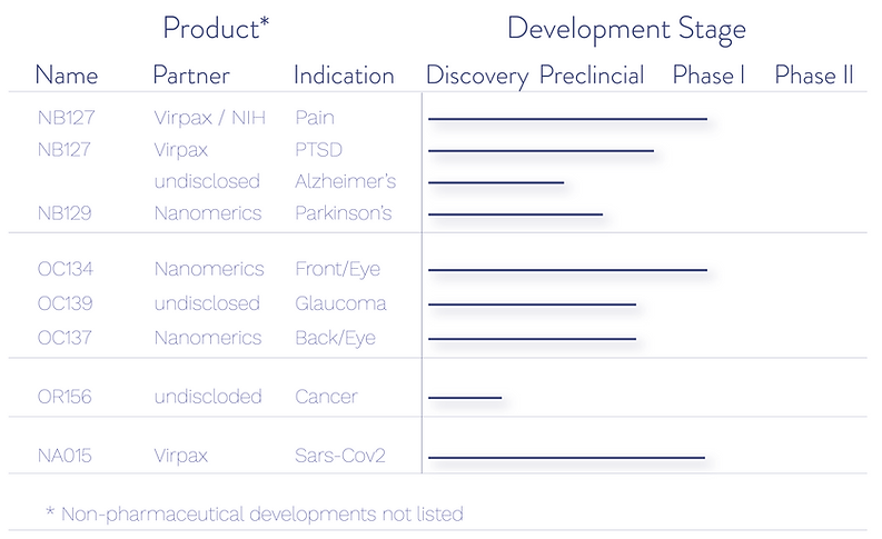 ProductPipeline.png