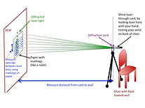 diffraction setup.jpg