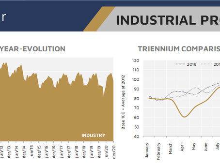Forest Industrial Production in Brazil