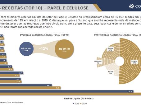 Ranking das Receitas - Empresas de Papel e Celulose (Top 10)